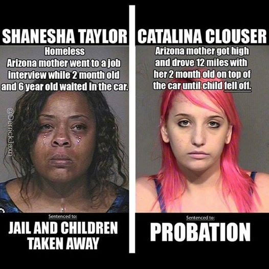 Arizona - Criminal Justice System